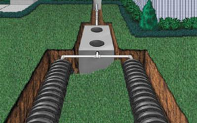 Septic System Inspectors In Pennsylvania